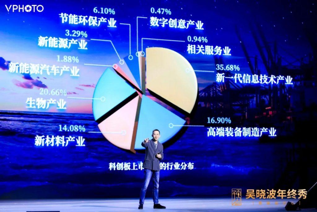 吴晓波:2021年八大预测